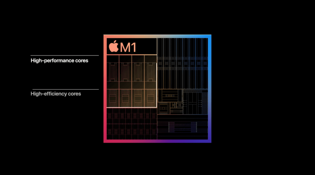 apple m1 chip CPU overview