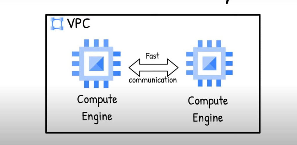 Placement Policy - High-Performance Computing (HPC)