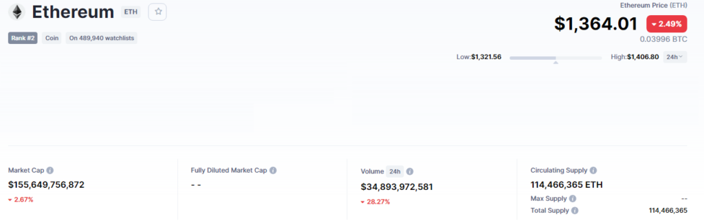 Etherium Cryptocurrency Market cap show down and hike