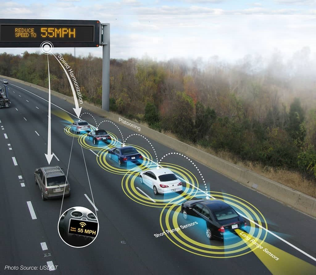 5g connected vehicles on the road  with speed harmonization